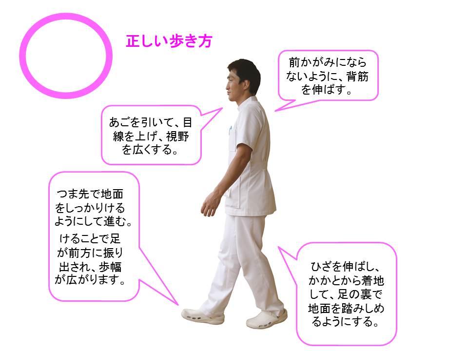 転倒予防~歩き方編~ – 青木病院 本庄市の整形外科なら
